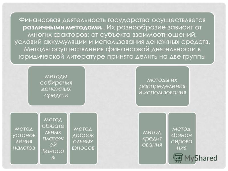 Финансовая деятельность государства осуществляется различными методами.. Их разнообразие зависит от многих факторов: от субъекта взаимоотношений, условий аккумуляции и использования денежных средств. Методы осуществления финансовой деятельности в юри