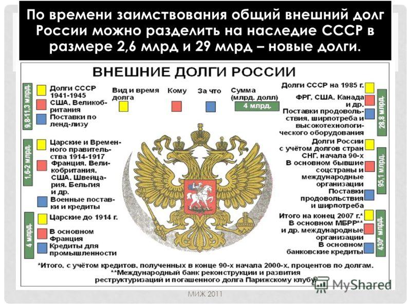 МИЖ 2011 По времени заимствования общий внешний долг России можно разделить на наследие СССР в размере 2,6 млрд и 29 млрд – новые долги.