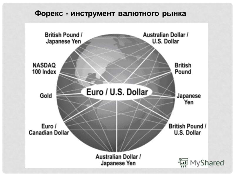 Форекс - инструмент валютного рынка