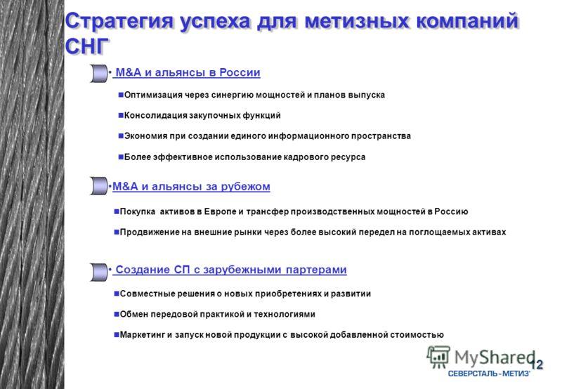 12 Стратегия успеха для метизных компаний СНГ M&A и альянсы в России M&A и альянсы за рубежом Создание СП с зарубежными партерами Оптимизация через синергию мощностей и планов выпуска Консолидация закупочных функций Экономия при создании единого инфо