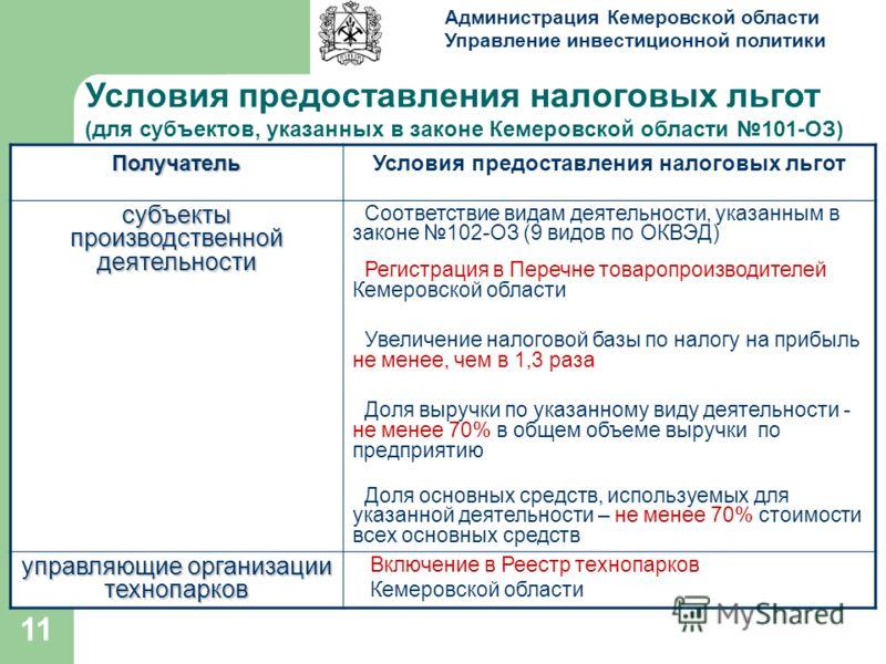 11 ПолучательУсловия предоставления налоговых льгот субъекты производственной деятельности Соответствие видам деятельности, указанным в законе 102-ОЗ (9 видов по ОКВЭД) Регистрация в Перечне товаропроизводителей Кемеровской области Увеличение налогов