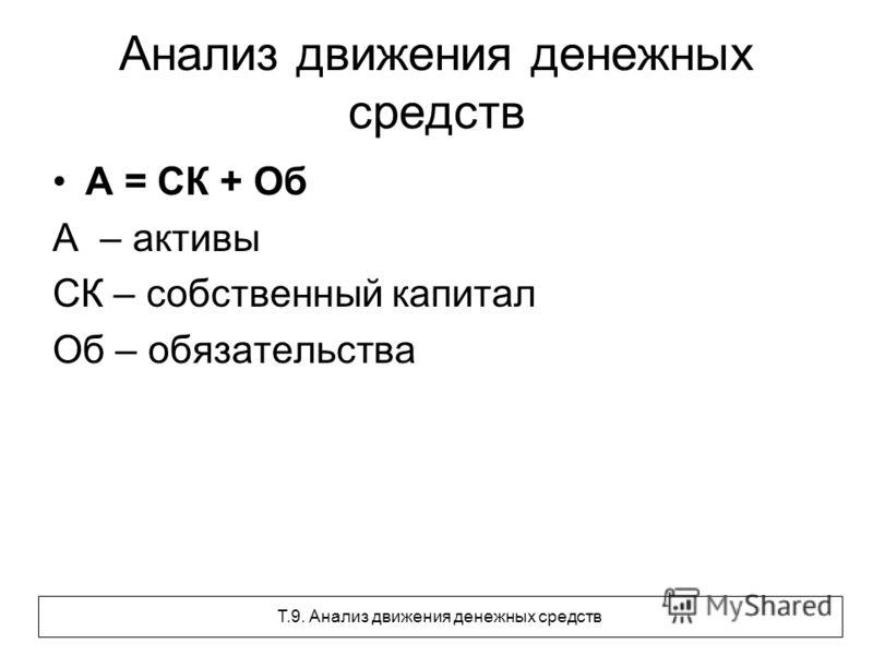 Анализ движения денежных средств А = СК + Об А – активы СК – собственный капитал Об – обязательства Т.9. Анализ движения денежных средств