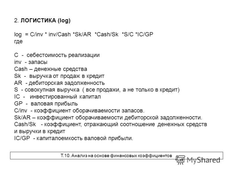 2. ЛОГИСТИКА (log) log = C/inv * inv/Cash *Sk/AR *Cash/Sk *S/C *IC/GP где C - себестоимость реализации inv - запасы Cash – денежные средства Sk - выручка от продаж в кредит AR - дебиторская задолженность S - совокупная выручка ( все продажи, а не тол