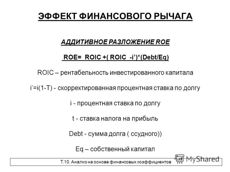 ЭФФЕКТ ФИНАНСОВОГО РЫЧАГА АДДИТИВНОЕ РАЗЛОЖЕНИЕ ROE ROE= ROIC +( ROIC -i)*(Debt/Eq) ROIC – рентабельность инвестированного капитала i=i(1-T) - скорректированная процентная ставка по долгу i - процентная ставка по долгу t - ставка налога на прибыль De