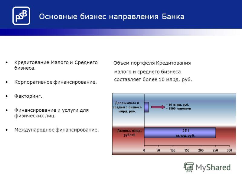 Основные бизнес направления Банка Объем портфеля Кредитования малого и среднего бизнеса составляет более 10 млрд. руб. Кредитование Малого и Среднего бизнеса. Корпоративное финансирование. Факторинг. Финансирование и услуги для физических лиц. Междун