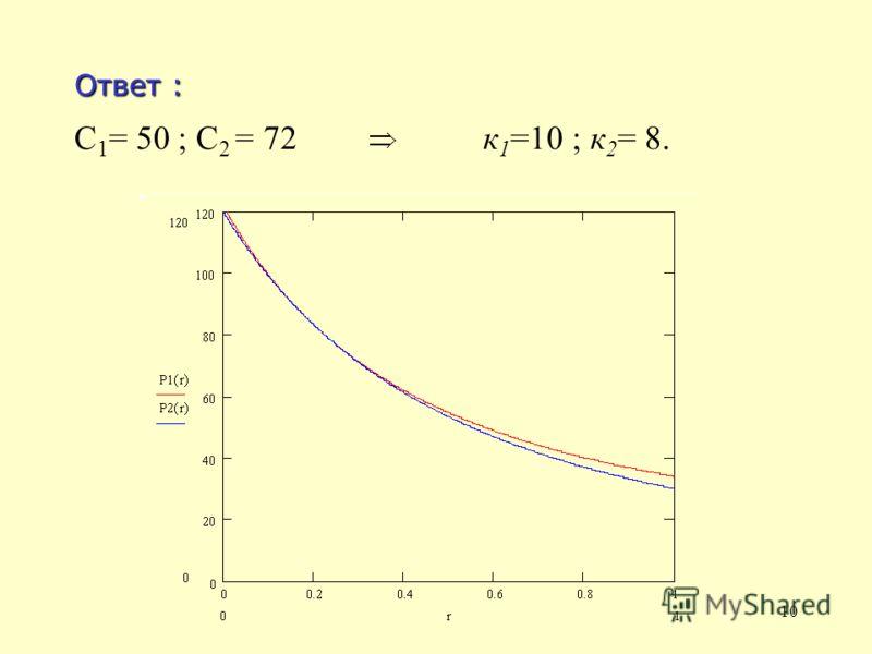 10 Ответ : С 1 = 50 ; С 2 = 72 к 1 =10 ; к 2 = 8.