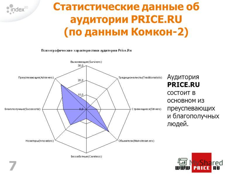 7 Статистические данные об аудитории PRICE.RU (по данным Комкон-2) Аудитория PRICE.RU состоит в основном из преуспевающих и благополучных людей.