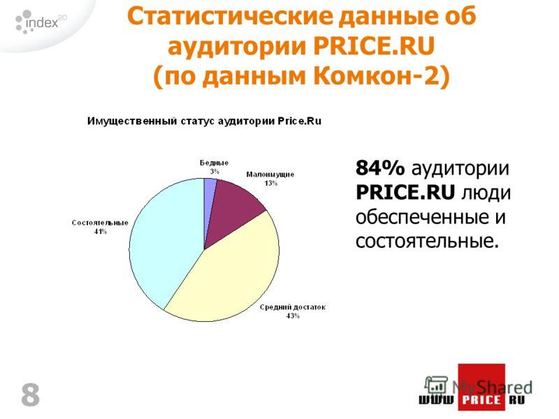 8 Статистические данные об аудитории PRICE.RU (по данным Комкон-2) 84% аудитории PRICE.RU люди обеспеченные и состоятельные.