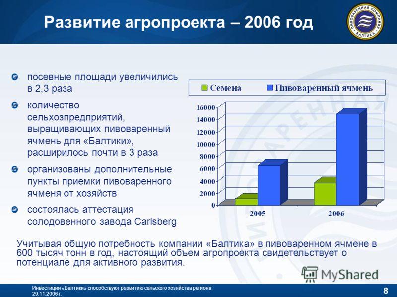 8 Инвестиции «Балтики» способствуют развитию сельского хозяйства региона 29.11.2006 г. Развитие агропроекта – 2006 год посевные площади увеличились в 2,3 раза количество сельхозпредприятий, выращивающих пивоваренный ячмень для «Балтики», расширилось