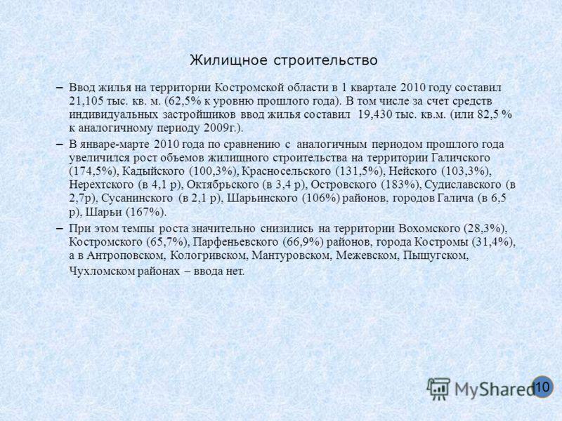 Жилищное строительство – Ввод жилья на территории Костромской области в 1 квартале 2010 году составил 21,105 тыс. кв. м. (62,5% к уровню прошлого года). В том числе за счет средств индивидуальных застройщиков ввод жилья составил 19,430 тыс. кв.м. (ил