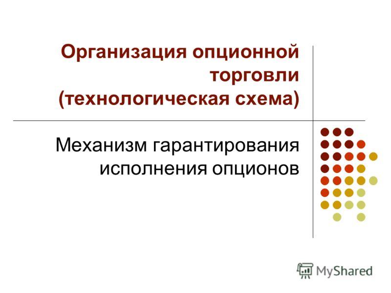 1 Организация опционной торговли (технологическая схема) Механизм гарантирования исполнения опционов