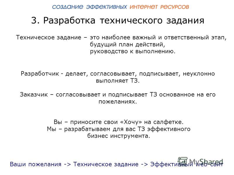 Заказать дизайн проект парикмахерской - Москва