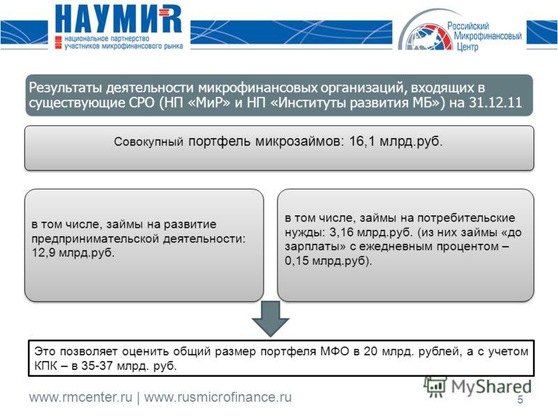 www.rmcenter.ru | www.rusmicrofinance.ru 5 Это позволяет оценить общий размер портфеля МФО в 20 млрд. рублей, а с учетом КПК – в 35-37 млрд. руб. Результаты деятельности микрофинансовых организаций, входящих в существующие СРО (НП «МиР» и НП «Институ