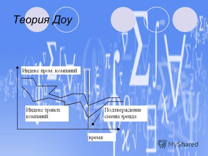 Теория Доу