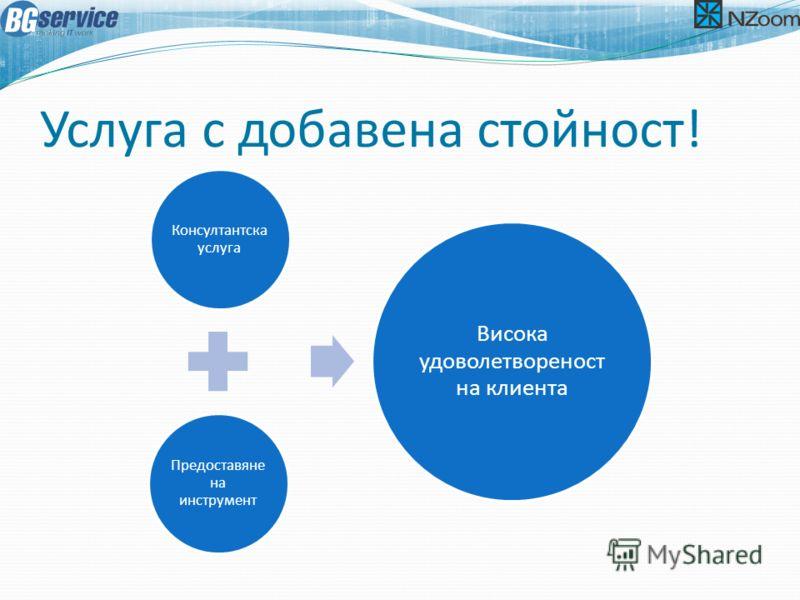 Услуга с добавена стойност! Консултантска услуга Предоставяне на инструмент Висока удоволетвореност на клиента