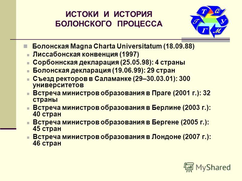 ИСТОКИ И ИСТОРИЯ БОЛОНСКОГО ПРОЦЕССА Болонская Magna Charta Universitatum (18.09.88) Лиссабонская конвенция (1997) Сорбоннская декларация (25.05.98): 4 страны Болонская декларация (19.06.99): 29 стран Съезд ректоров в Саламанке (29–30.03.01): 300 уни