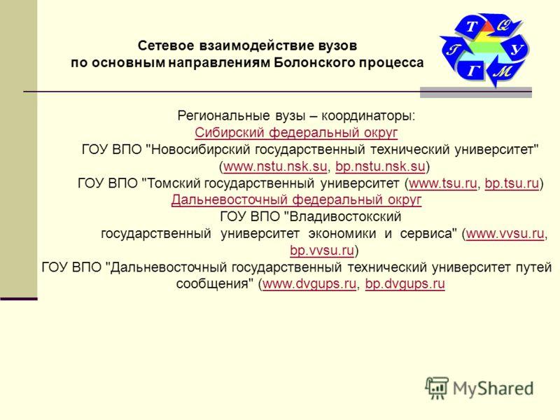 Сетевое взаимодействие вузов по основным направлениям Болонского процесса Региональные вузы – координаторы: Сибирский федеральный округ ГОУ ВПО
