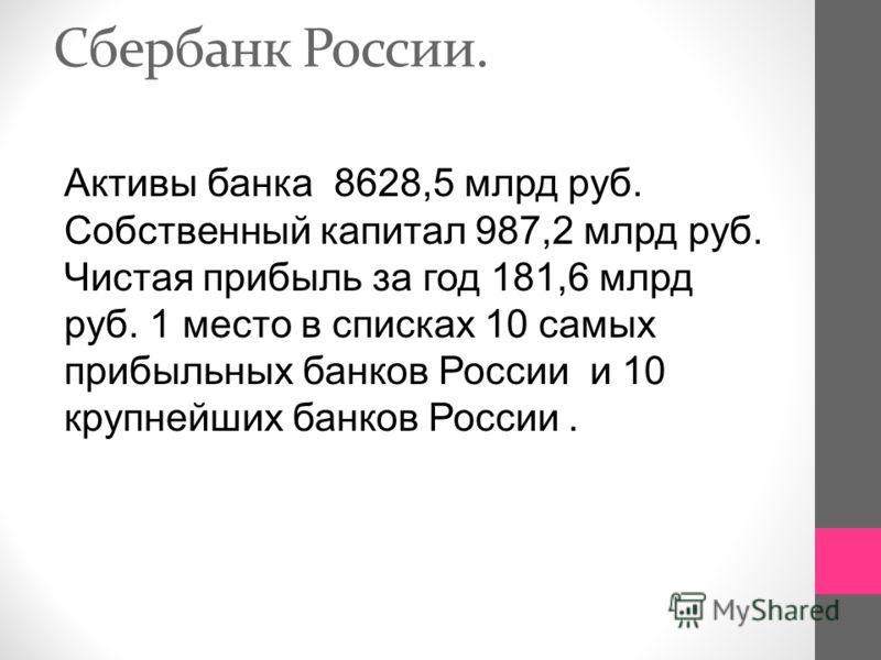 Сбербанк России. Активы банка 8628,5 млрд руб. Собственный капитал 987,2 млрд руб. Чистая прибыль за год 181,6 млрд руб. 1 место в списках 10 самых прибыльных банков России и 10 крупнейших банков России.