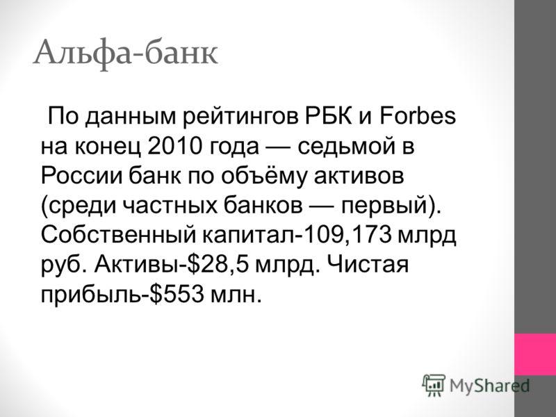 Альфа-банк По данным рейтингов РБК и Forbes на конец 2010 года седьмой в России банк по объёму активов ( среди частных банков первый ). Собственный капитал -109,173 млрд руб. Активы -$28,5 млрд. Чистая прибыль -$553 млн.