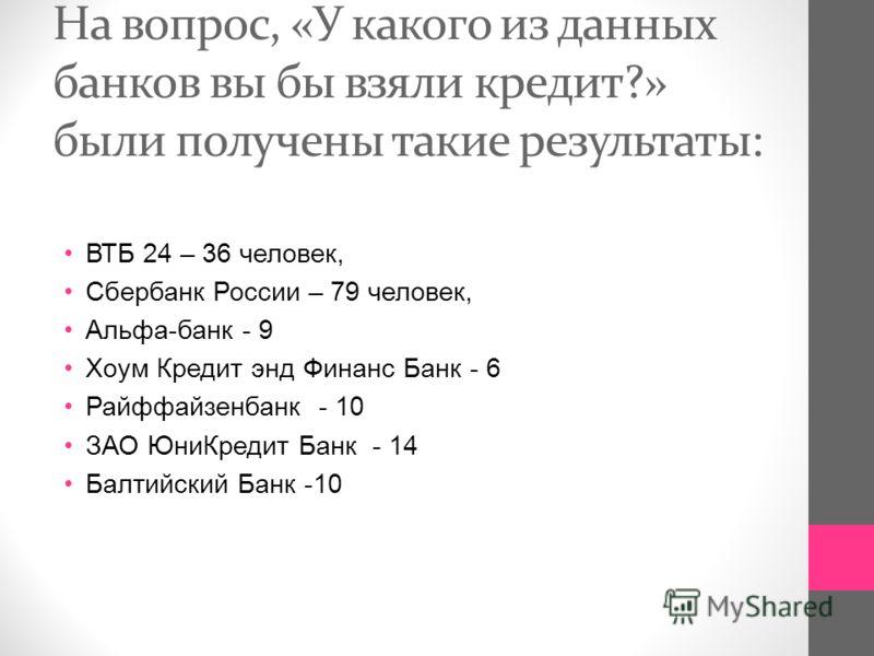 На вопрос, «У какого из данных банков вы бы взяли кредит?» были получены такие результаты: ВТБ 24 – 36 человек, Сбербанк России – 79 человек, Альфа - банк - 9 Хоум Кредит энд Финанс Банк - 6 Райффайзенбанк - 10 ЗАО ЮниКредит Банк - 14 Балтийский Банк
