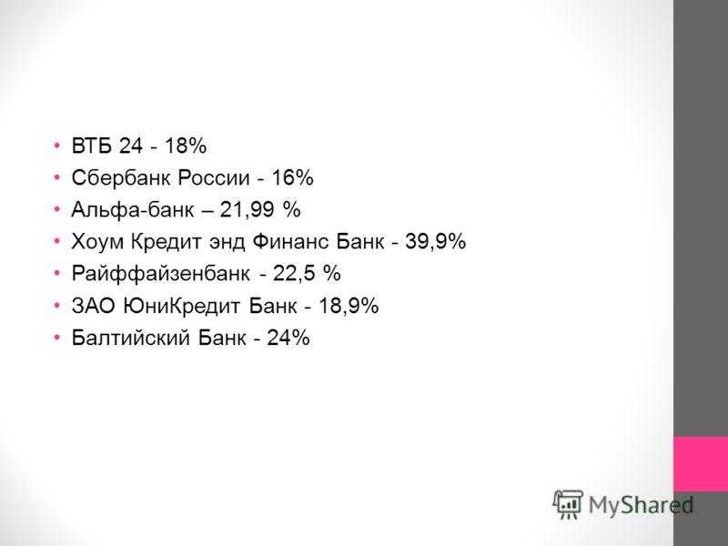 ВТБ 24 - 18% Сбербанк России - 16% Альфа - банк – 21,99 % Хоум Кредит энд Финанс Банк - 39,9% Райффайзенбанк - 22,5 % ЗАО ЮниКредит Банк - 18,9% Балтийский Банк - 24%