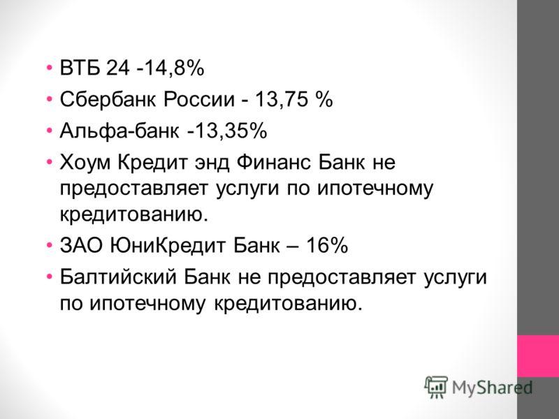 ВТБ 24 -14,8% Сбербанк России - 13,75 % Альфа - банк -13,35% Хоум Кредит энд Финанс Банк не предоставляет услуги по ипотечному кредитованию. ЗАО ЮниКредит Банк – 16% Балтийский Банк не предоставляет услуги по ипотечному кредитованию.