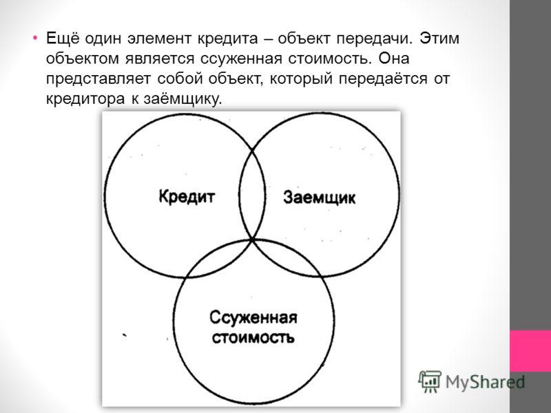 Ещё один элемент кредита – объект передачи. Этим объектом является ссуженная стоимость. Она представляет собой объект, который передаётся от кредитора к заёмщику.