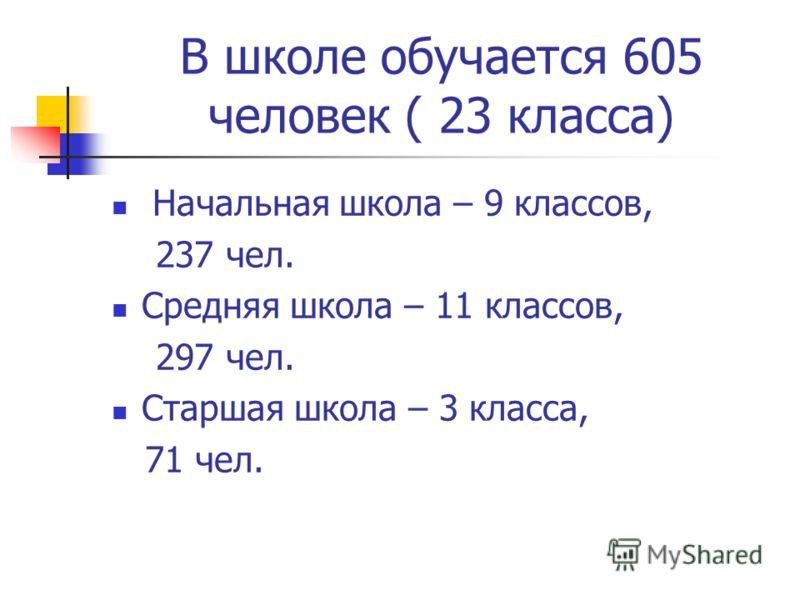 В школе обучается 605 человек ( 23 класса) Начальная школа – 9 классов, 237 чел. Средняя школа – 11 классов, 297 чел. Старшая школа – 3 класса, 71 чел.
