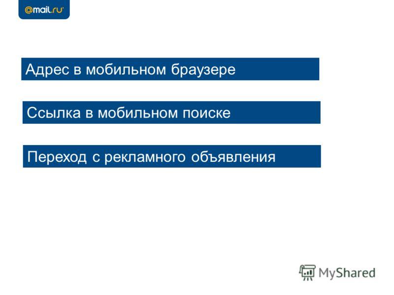 Адрес в мобильном браузере Ссылка в мобильном поиске Переход с рекламного объявления