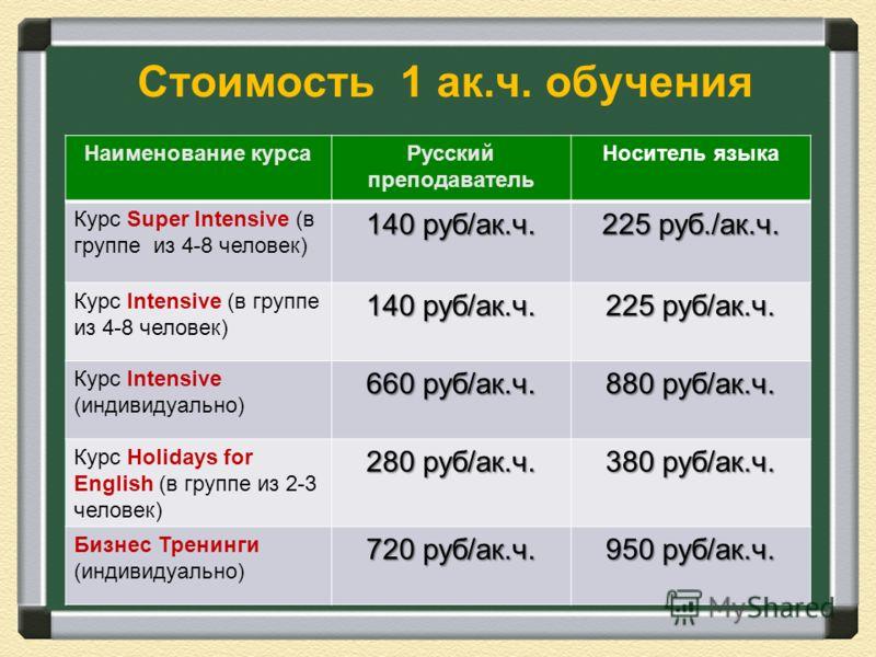 Стоимость 1 ак.ч. обучения Наименование курсаРусский преподаватель Носитель языка Курс Super Intensive (в группе из 4-8 человек) 140 руб/ак.ч. 225 руб./ак.ч. Курс Intensive (в группе из 4-8 человек) 140 руб/ак.ч. 225 руб/ак.ч. Курс Intensive (индивид