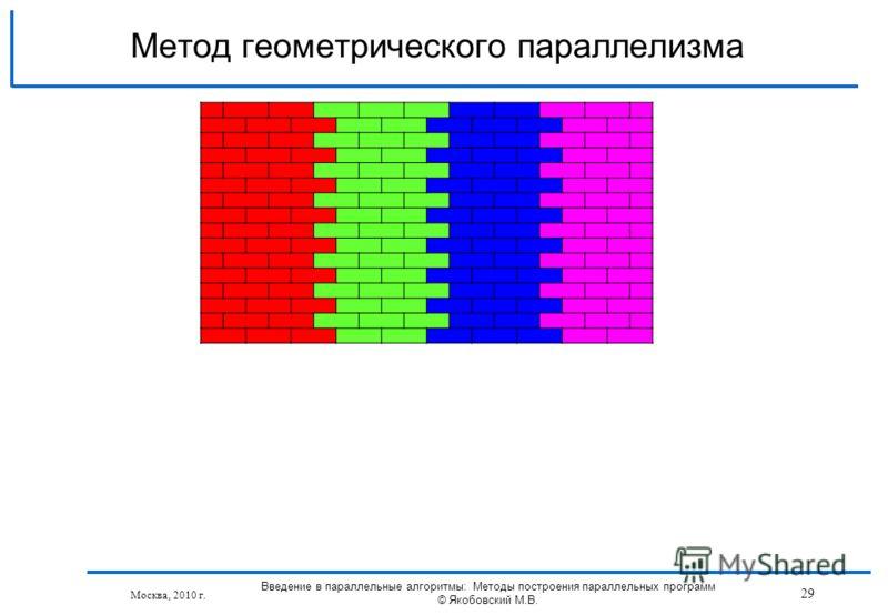 Метод геометрического параллелизма Москва, 2010 г. 29 Введение в параллельные алгоритмы: Методы построения параллельных программ © Якобовский М.В.