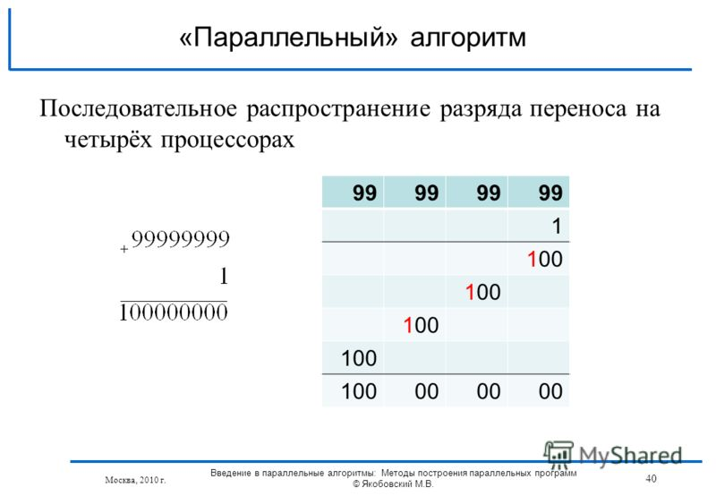 Последовательное распространение разряда переноса на четырёх процессорах 99 1 100 00 «Параллельный» алгоритм Москва, 2010 г. 40 Введение в параллельные алгоритмы: Методы построения параллельных программ © Якобовский М.В.