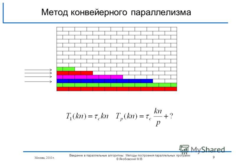 Метод конвейерного параллелизма Москва, 2010 г. 9 Введение в параллельные алгоритмы: Методы построения параллельных программ © Якобовский М.В.