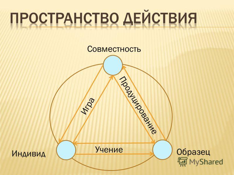 Совместность Образец Индивид Игра Продуцирование Учение