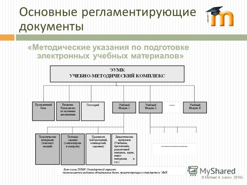 Основные регламентирующие документы «Методические указания по подготовке электронных учебных материалов» © Michael A. Ivanov 2010с