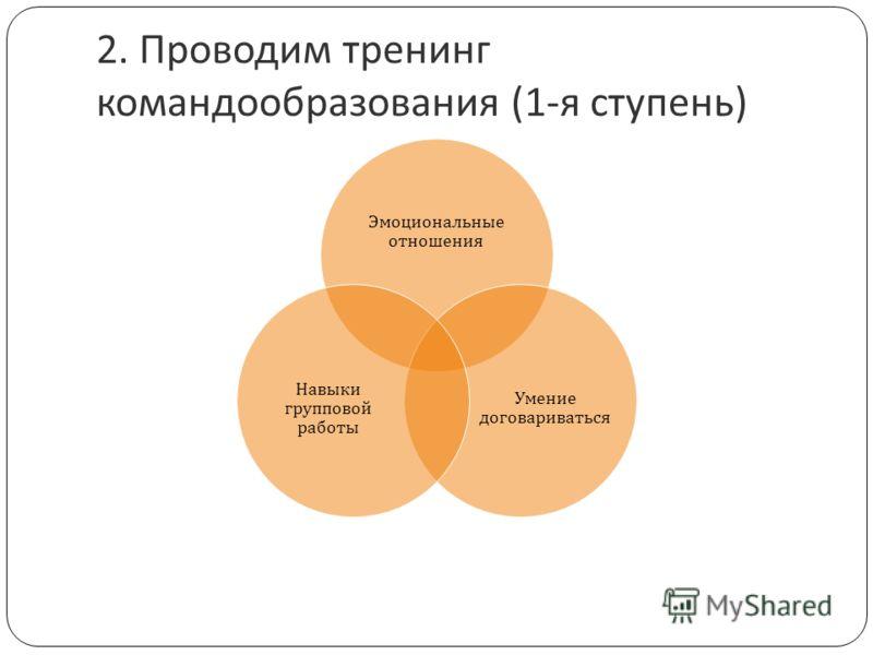 2. Проводим тренинг командообразования (1- я ступень ) Эмоциональные отношения Умение договариваться Навыки групповой работы