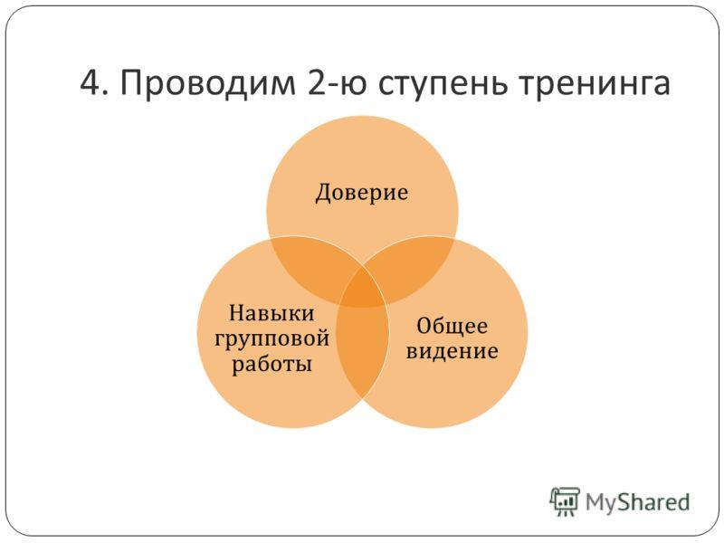 4. Проводим 2- ю ступень тренинга Доверие Общее видение Навыки группово й работы