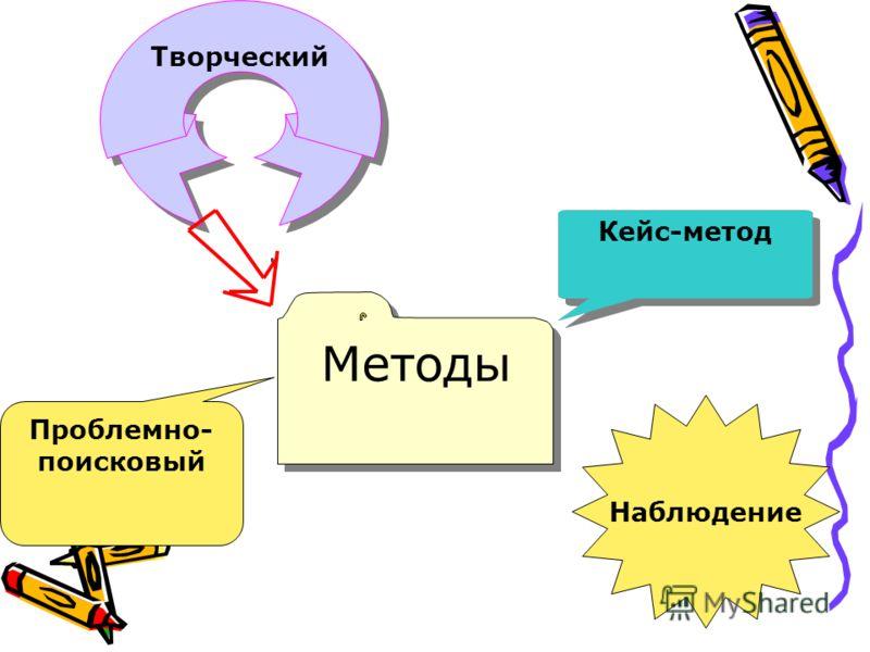 Творческий Методы Кейс-метод Проблемно- поисковый Наблюдение