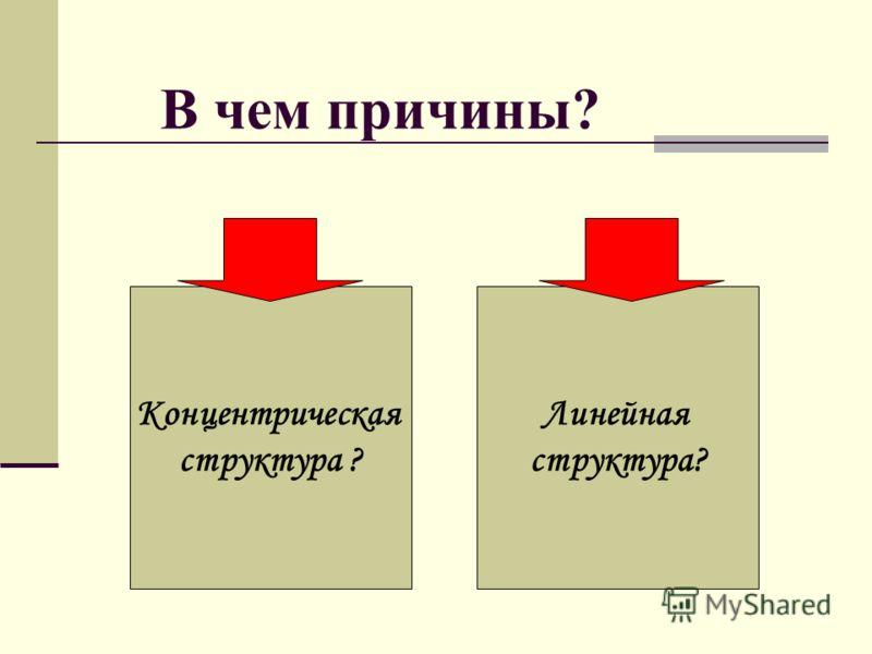 В чем причины? Концентрическая структура ? Линейная структура?