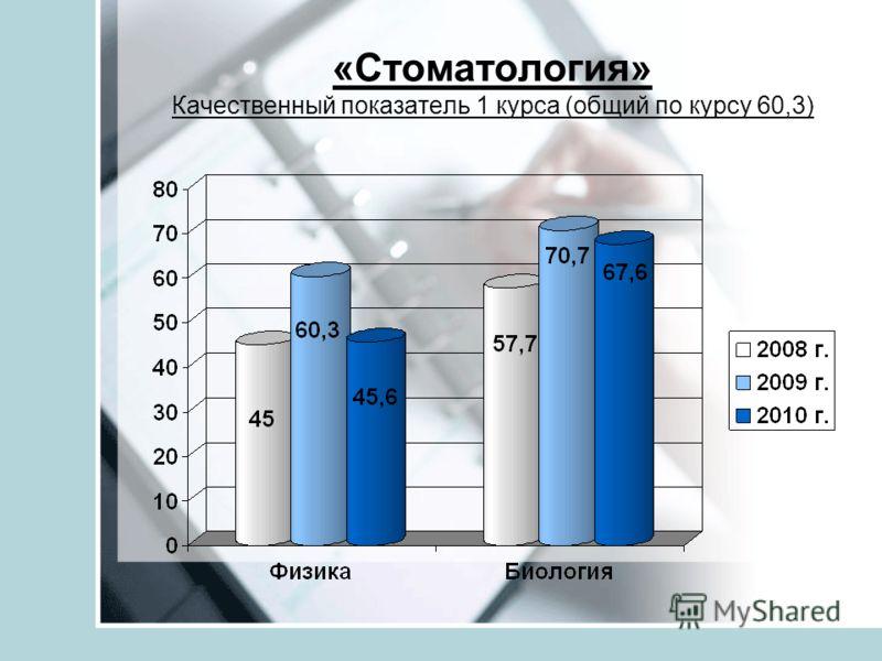 «Стоматология» Качественный показатель 1 курса (общий по курсу 60,3)