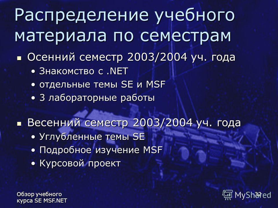 Обзор учебного курса SE MSF.NET 32 Распределение учебного материала по семестрам Осенний семестр 2003/2004 уч. года Осенний семестр 2003/2004 уч. года Знакомство с.NETЗнакомство с.NET отдельные темы SE и MSFотдельные темы SE и MSF 3 лабораторные рабо