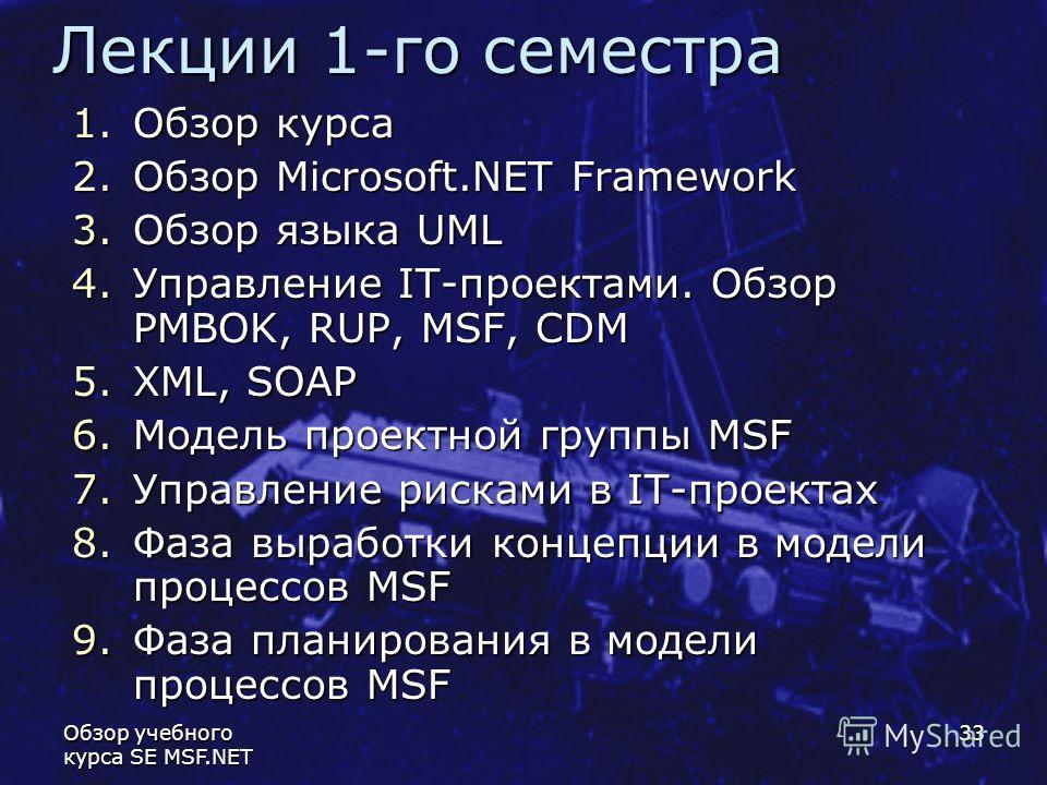 Обзор учебного курса SE MSF.NET 33 Лекции 1-го семестра 1.Обзор курса 2.Обзор Microsoft.NET Framework 3.Обзор языка UML 4.Управление IT-проектами. Обзор PMBOK, RUP, MSF, CDM 5.XML, SOAP 6.Модель проектной группы MSF 7.Управление рисками в IT-проектах