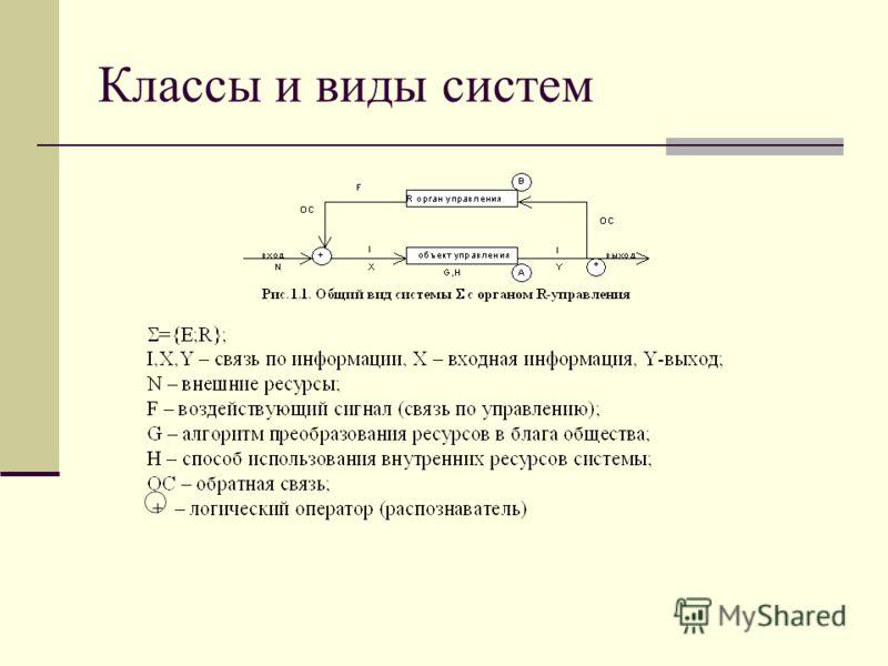 Классы и виды систем