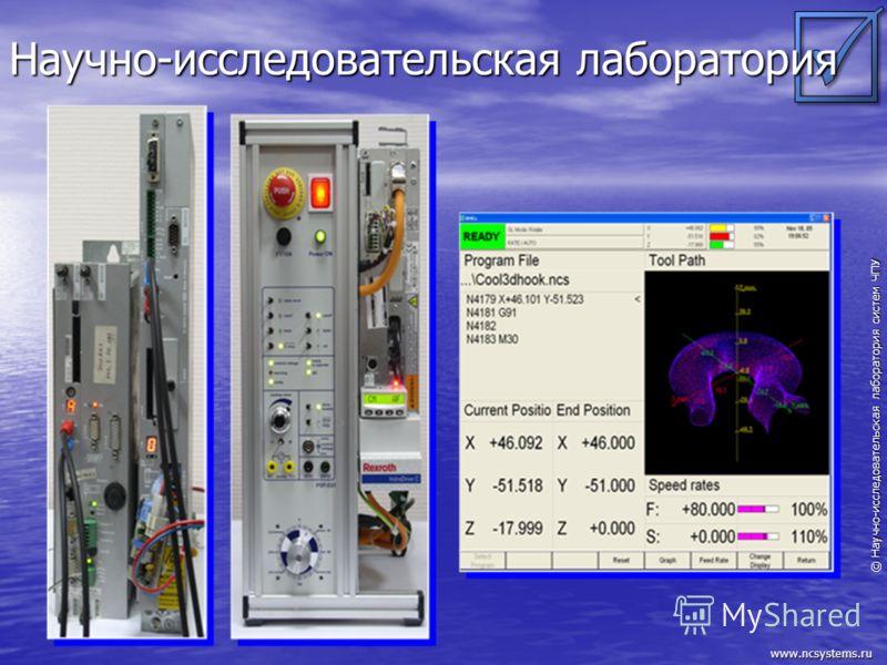 © Научно-исследовательская лаборатория систем ЧПУ www.ncsystems.ru Научно-исследовательская лаборатория