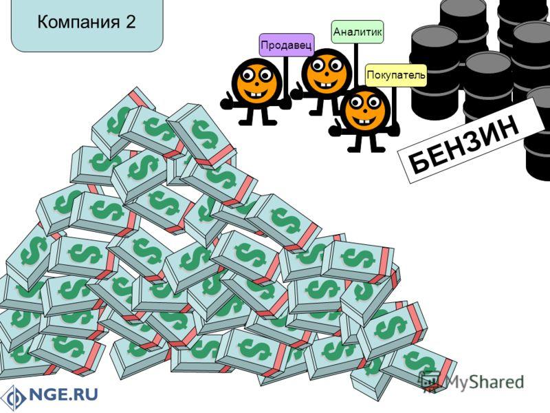 Аналитик БЕНЗИН Покупатель Продавец Компания 2