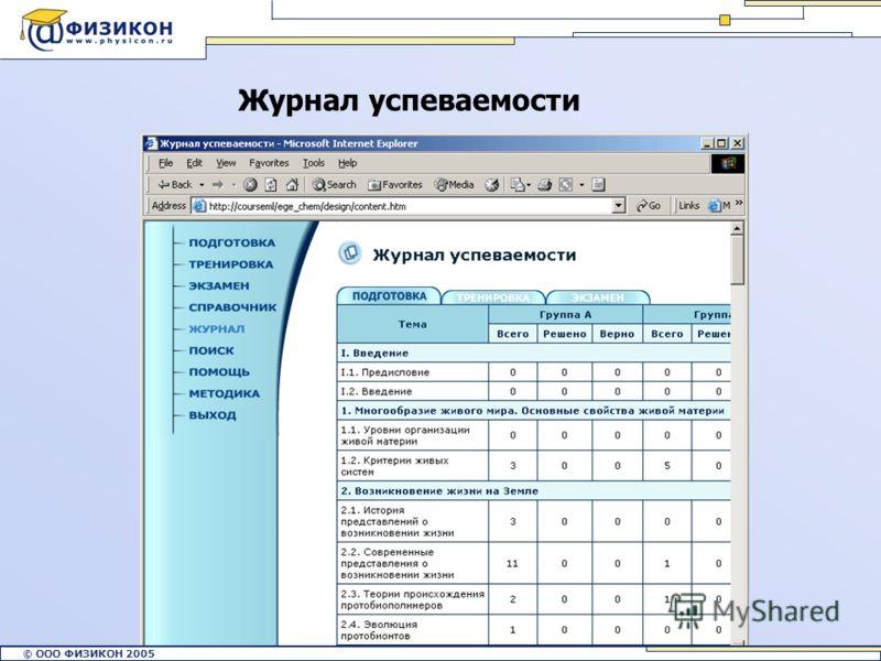 © ООО ФИЗИКОН 2002 © ООО ФИЗИКОН 2005 Журнал успеваемости