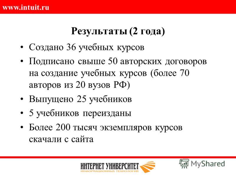 www.intuit.ru Результаты (2 года) Создано 36 учебных курсов Подписано свыше 50 авторских договоров на создание учебных курсов (более 70 авторов из 20 вузов РФ) Выпущено 25 учебников 5 учебников переизданы Более 200 тысяч экземпляров курсов скачали с