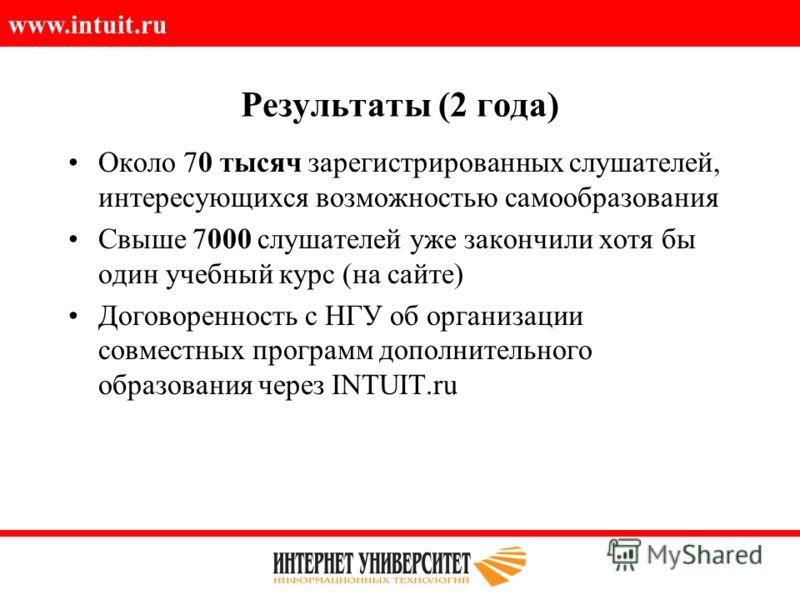 www.intuit.ru Результаты (2 года) Около 70 тысяч зарегистрированных слушателей, интересующихся возможностью самообразования Свыше 7000 слушателей уже закончили хотя бы один учебный курс (на сайте) Договоренность с НГУ об организации совместных програ