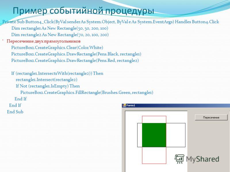 Пример событийной процедуры Private Sub Button4_Click(ByVal sender As System.Object, ByVal e As System.EventArgs) Handles Button4.Click Dim rectangle1 As New Rectangle(50, 50, 200, 100) Dim rectangle2 As New Rectangle(70, 20, 100, 200) Пересечение дв