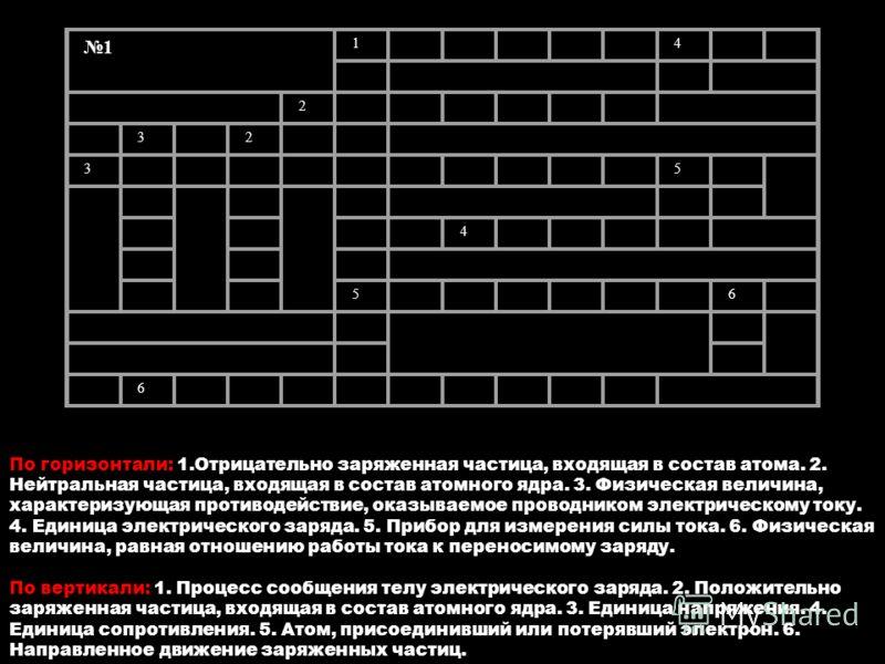 1 1 4 2 3 2 3 5 4 5 6 6 По горизонтали: 1.Отрицательно заряженная частица, входящая в состав атома. 2. Нейтральная частица, входящая в состав атомного ядра. 3. Физическая величина, характеризующая противодействие, оказываемое проводником электрическо